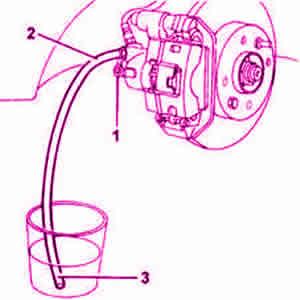 Spurgo aria freni e sostituzione liquido