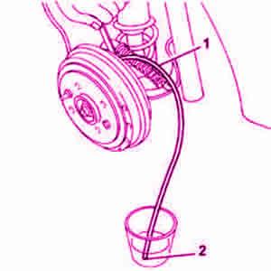 Spurgo aria sui freni posteriori a tamburo