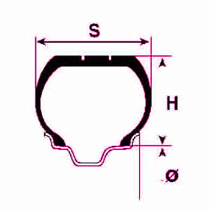 Lettura del pneumatico cerchio e pressione di gonfiaggio