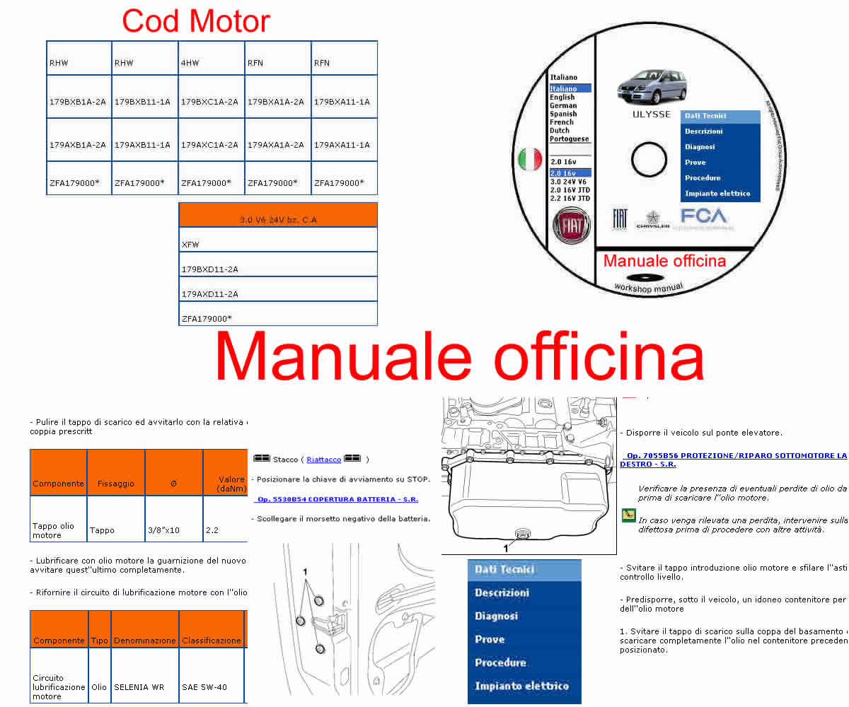 Manuale officina FIAT ULYSSE