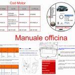 ALFA ROMEO GT Manuale officina riparazione manutenzione