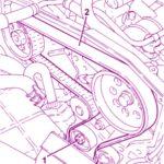 FIAT BRAVO sostituzione cinghia distribuzione