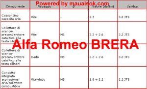 serraggio bulloni aspirazione scarico Alfa Romeo Brera