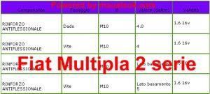 serraggio dadi suporti motore Fiat Multipla 2 serie