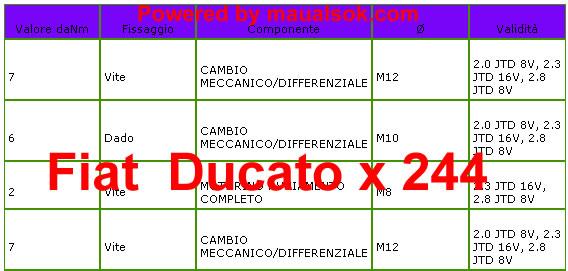 Serraggio dado separazione motore Fiat Ducato x 244