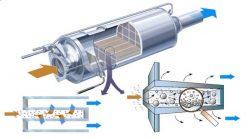 Rigenerazione filtro antiparticolato FAP DPF Fiat New 500 mjet